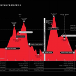 Canadian Death Race [Race Profile]