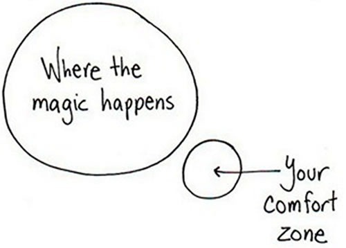 Outside Comfort Zone